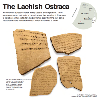Image result for Lachish ostraca